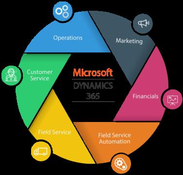 dynamic-365-apps